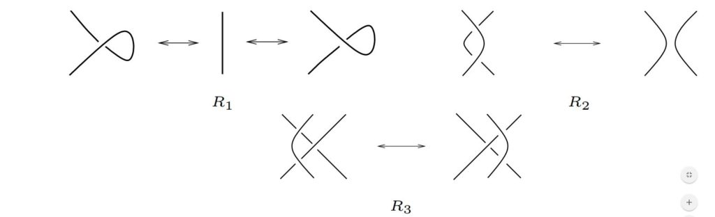 Kauffman Bracket of 2- and 3-Strand Braid Links – PISRT